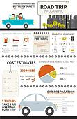Road Trip Infographic