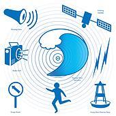 Tsunami Icons, Symbols with Labels