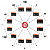 calendar for 2013 year in the form of clock two