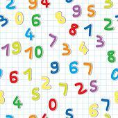 figures pattern