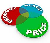 Product Place Price Marketing Principles Venn Diagram