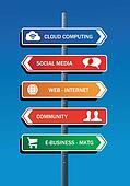 Social media plan road post