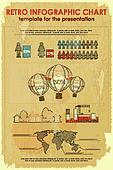 Retro Infographic Chart with World Map