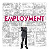Business word cloud for business concept, Employment for human resource