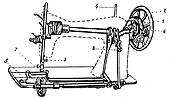 sewing machine in section