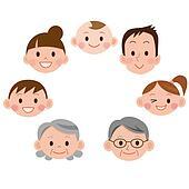 Family's face