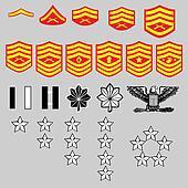 US Marine Corps rank insignia