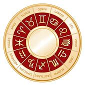 Horoscope Wheel Mandala