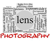 Photography word concept in camera shape