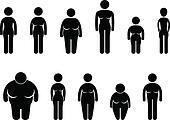 Woman Body Figure Size Icon