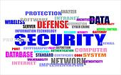 Word cloud - Security