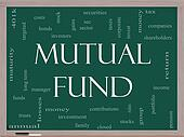 Mutual Fund Word Cloud Concept on a Blackboard