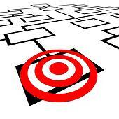 Targeted Position Organization Org Chart Bulls-Eye