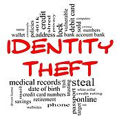 Identity Theft Word Cloud Concept in red & black