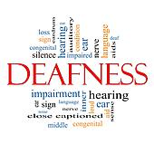 Deafness Word Cloud Concept