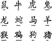 Chinese New Year Characters