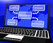 Success Diagram On Laptop Showing Vision And Determination