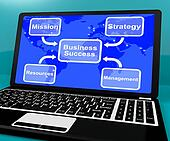 Business Success Diagram On Laptop Showing Mission And Managemen