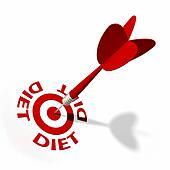 Diet Target