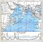 Map of the Indian Ocean, vintage engraving