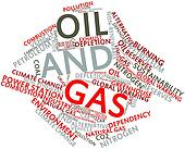 Word cloud for Oil and Gas
