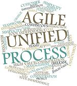 Word cloud for Agile Unified Process