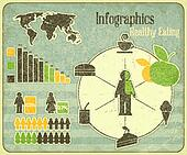 Vintage infographics set - Healthy Eating theme