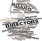 Word cloud for Board of directors