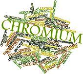 Word cloud for Chromium
