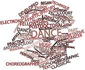 Word cloud for Dance