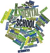 Word cloud for Dental school