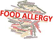 Word cloud for Food allergy