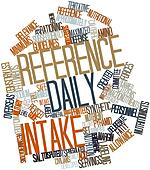 Word cloud for Reference Daily Intake