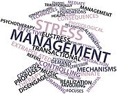 Word cloud for Stress management