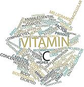 Word cloud for Vitamin C