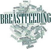 Word cloud for Breastfeeding