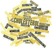 Word cloud for Cholesterol