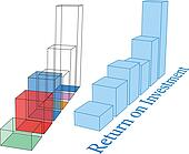ROI future growth projection bar charts