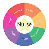 Nurse circular concept with colors and star