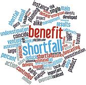 Word cloud for Benefit shortfall