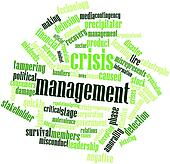 Word cloud for Crisis management