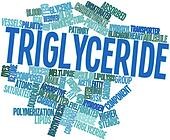 Word cloud for Triglyceride