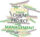 Word cloud for Critical chain project management