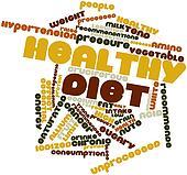 Word cloud for Healthy diet