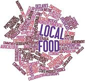 Word cloud for Local food