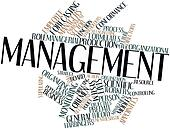 Word cloud for Management