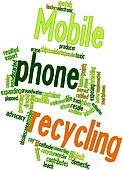 Word cloud for Mobile phone recycling