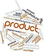 Word cloud for Product