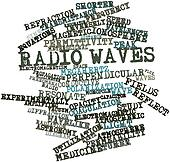 Word cloud for Radio waves
