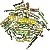 Word cloud for Revenue